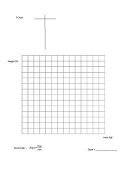 Newton's 2nd Law and Weight Graphing