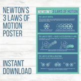 Newton's 3 Laws Poster: Science / Inertia / Force / Action