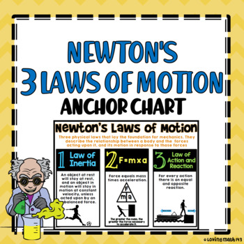 Newton's 3 Laws of Motion Anchor Chart (poster)
