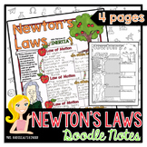 Newton's 3 Laws of Motion: Science Doodle Notes for Physics