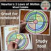 Newton's 3 Laws of Motions (Great for Science Interactive Notebooks)