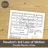 Newton's 3rd Law Forces Doodle Color Review Middle School Physics