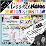 Newton's First Law of Motion Doodle Notes + Quiz + Presentation