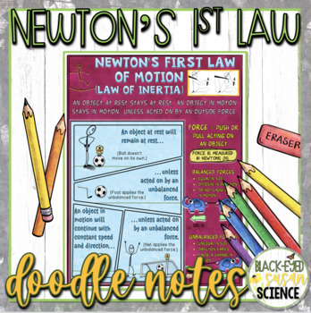 Newton's First Law of Motion Doodle Notes
