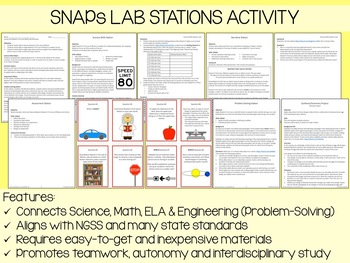 Inertia & Newton's First Law of Motion Lab Stations Activity