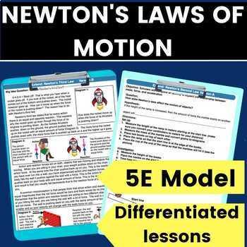Newton's Laws Unit Bundle