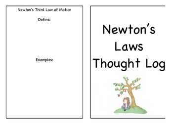 Newton's Law's Thought Log