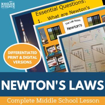 Newton's Laws Complete 5E Lesson Plan