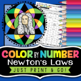 Newton's Laws Color by Number - Science Color By Number | Distance Learning