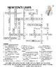 Newton's Laws Crossword