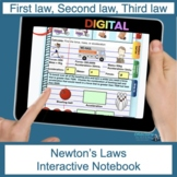 Newton's Laws of Motion Digital Notebook | Distance Learning