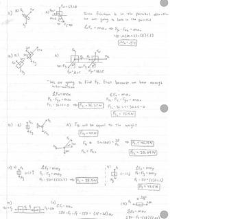 Physics: Newton's Laws (Dynamics) Review Sheet