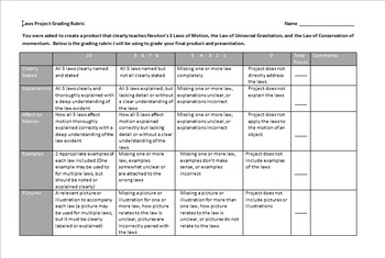 Physics Newton's Laws, Gravity, and Momentum Project with Grading Rubric