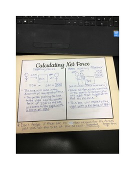 Newton's Laws Lapbook
