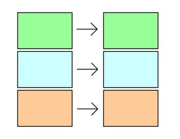 Newton's Laws Sort/Match