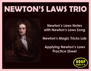 Newton's Laws Trio: Notes, Lab, Worksheet
