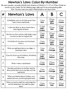 newton 39 s laws of motion color by number activity by maddox 39 s market. Black Bedroom Furniture Sets. Home Design Ideas