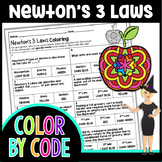NEWTON'S LAWS OF MOTION SCIENCE COLOR BY NUMBER, QUIZ