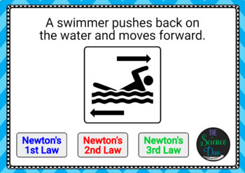 Newton's Laws of Motion - Digital Boom Cards™ Sort