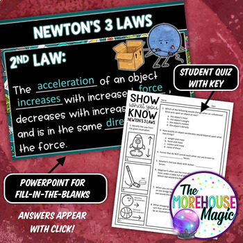 NEWTON'S LAWS OF MOTION SCIENCE DOODLE NOTES, INTERACTIVE NOTEBOOK, ANCHOR CHART