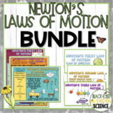 Newton's Laws of Motion Squiggle Sheets & Understanding Checkpoint Bundle (NGSS)