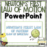 Newton's First Law of Motion Squiggle Sheets---POWER POINT