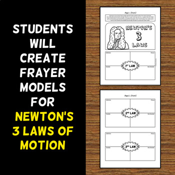 Newton's Laws of Motion Foldable - Frayer Model Format