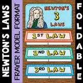 Newton's Laws of Motion Foldable - Great for Science Interactive Notebooks