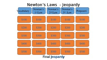Newton's Laws of Motion - Jeopardy Game