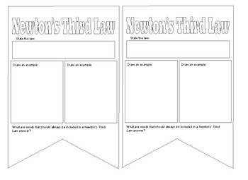 Newton's Laws of Motion Pennants