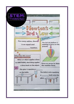 Newton's Laws of Motion Physics Bundle