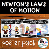 Newton's Laws of Motion Poster Pack