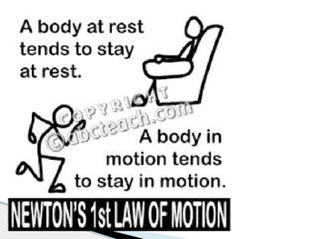Newton's Laws of Motion Powerpoint
