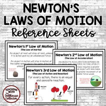 Newton's Laws of Motion Reference Sheets/Posters