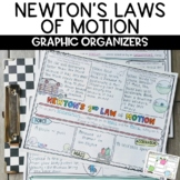 Newton's Laws of Motion Sketch Note Graphic Organizer Activity