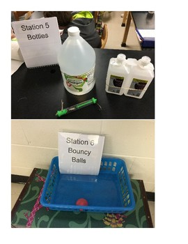 Newton's Laws of Motion - Stations
