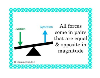 Newton's Laws of Motion Vocabulary Flash Cards