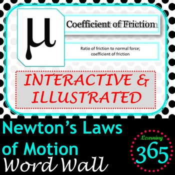 Newton's Laws of Motion Vocabulary Interactive Word Wall