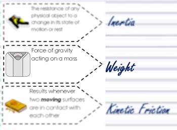Newton's Laws of Motion Vocabulary for Interactive Notebooks