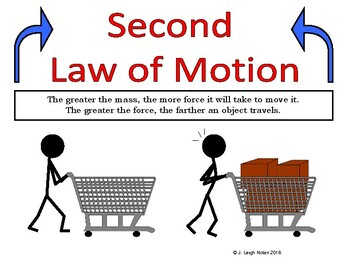 Newton's Laws of Motions - Posters