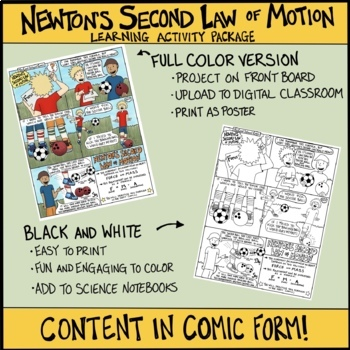 Newton's Second Law Comic with Practice Problems