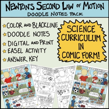 Newton's Second Law of Motion Comic