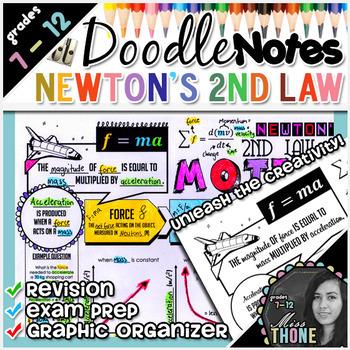 Newtons 2nd Law Worksheet Teachers Pay Teachers