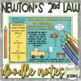 Newton's Second Law of Motion Squiggle Sheets & Understanding Checkpoint (quiz)