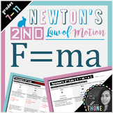 Newton's Second Law of Motion (F = ma) Worksheet