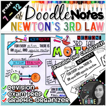 Newton's Third Law of Motion Doodle Notes + Quiz