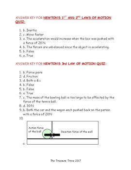 Newton's Three Laws of Motion Review Sheets and Quizzes Based on the NGSS