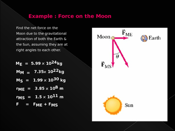 Newton's Universal Law of Gravitation (Presentation and Handout)