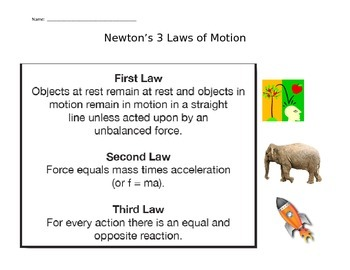 Newtons 3 Laws Reference Sheet