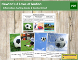 Newton's 3 Laws of Motion - Information & Picture Cards